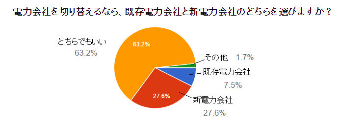 電力自由化サミットジャパン2016特設ページ